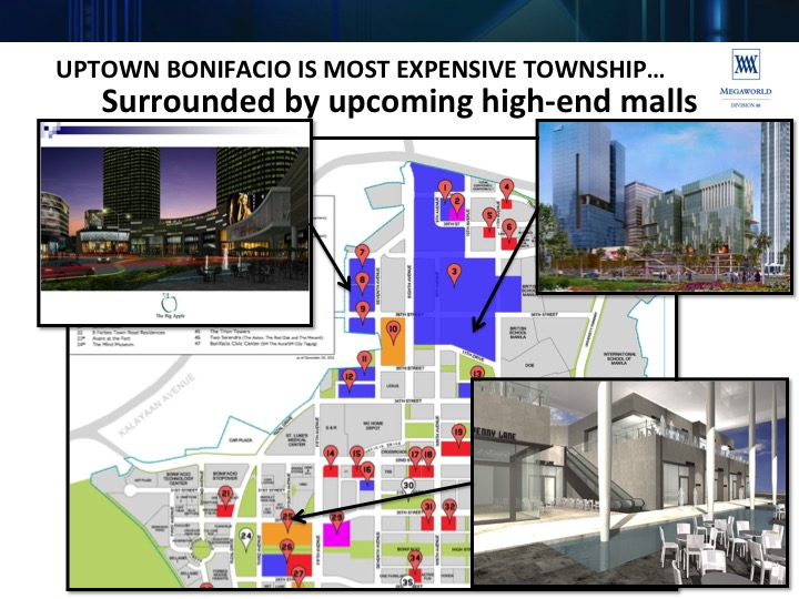 Uptown Bonifacio Global City Condo